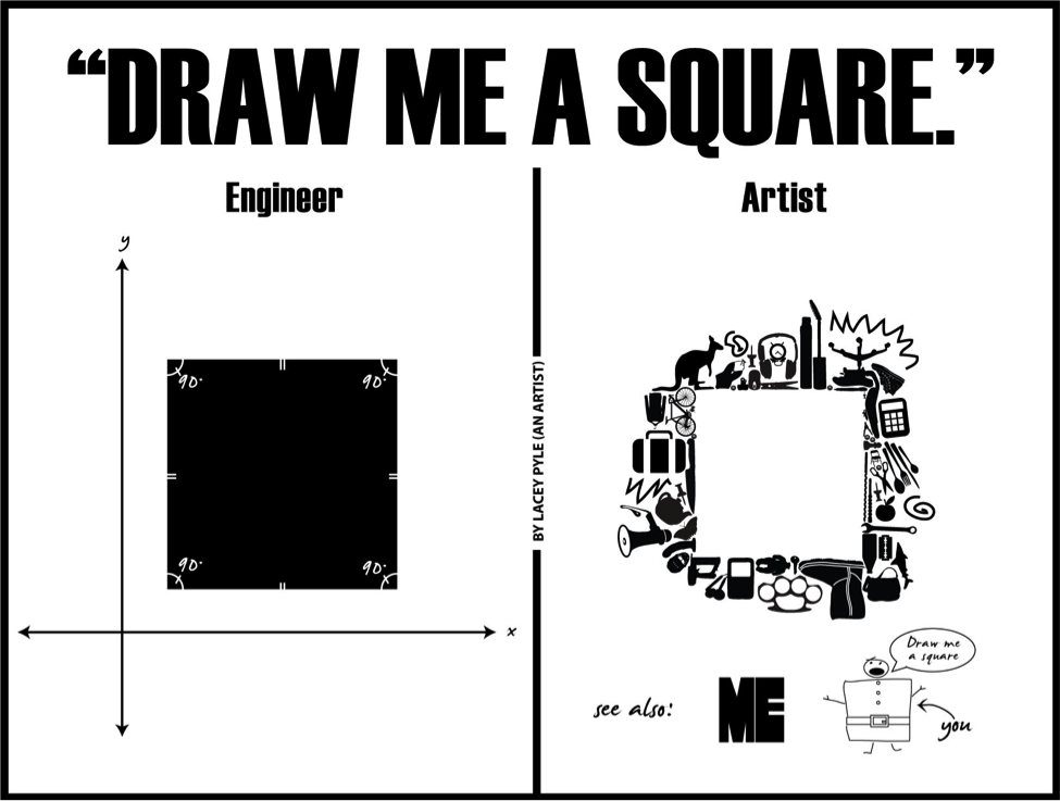 Art Vs Design : Does every engineer have a right to portfolio
