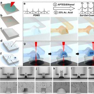 3D Nanoprinting